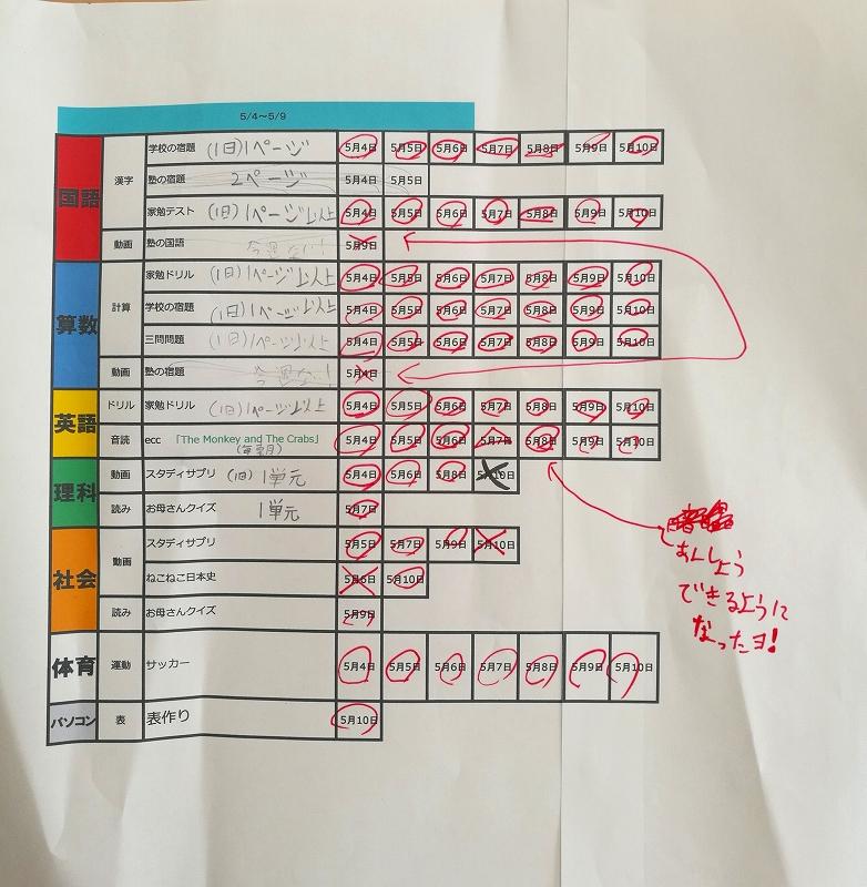 小学生がエクセルで作った学習計画表